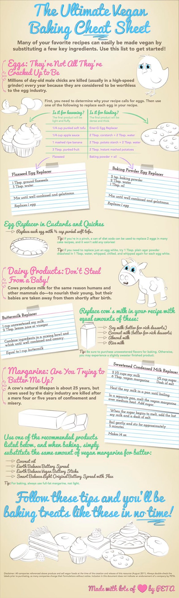 Vegan-Baking-Substitute-sheet-copy